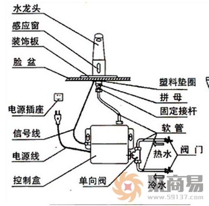 电热水龙头工作原理
